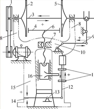 简要介绍冲压件加工厂设备-摩擦压力机